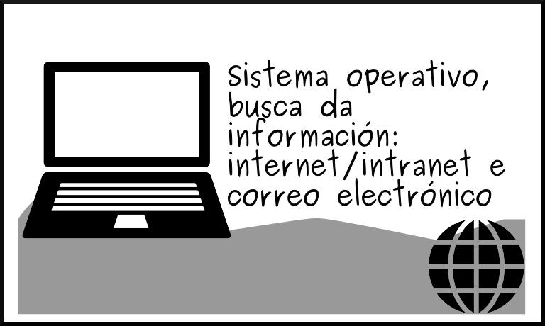 Sistema operativo, busca da información: internet/intranet e correo electrónico UF0319