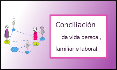 Conciliación da vida persoal, familiar e laboral